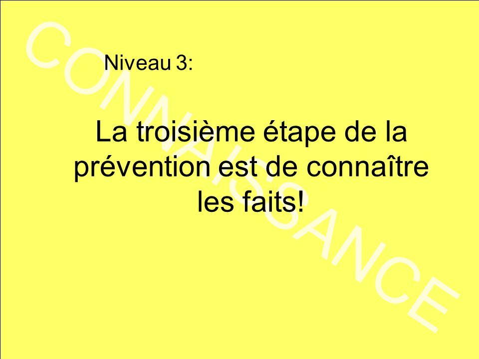 CONNAISSANCE La troisième étape de la prévention est de connaître les faits! Niveau 3: