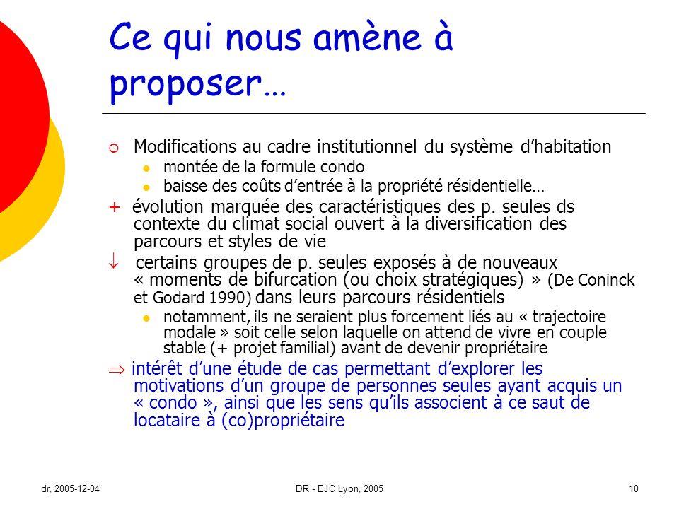 dr, 2005-12-04DR - EJC Lyon, 200510 Ce qui nous amène à proposer… Modifications au cadre institutionnel du système dhabitation montée de la formule co