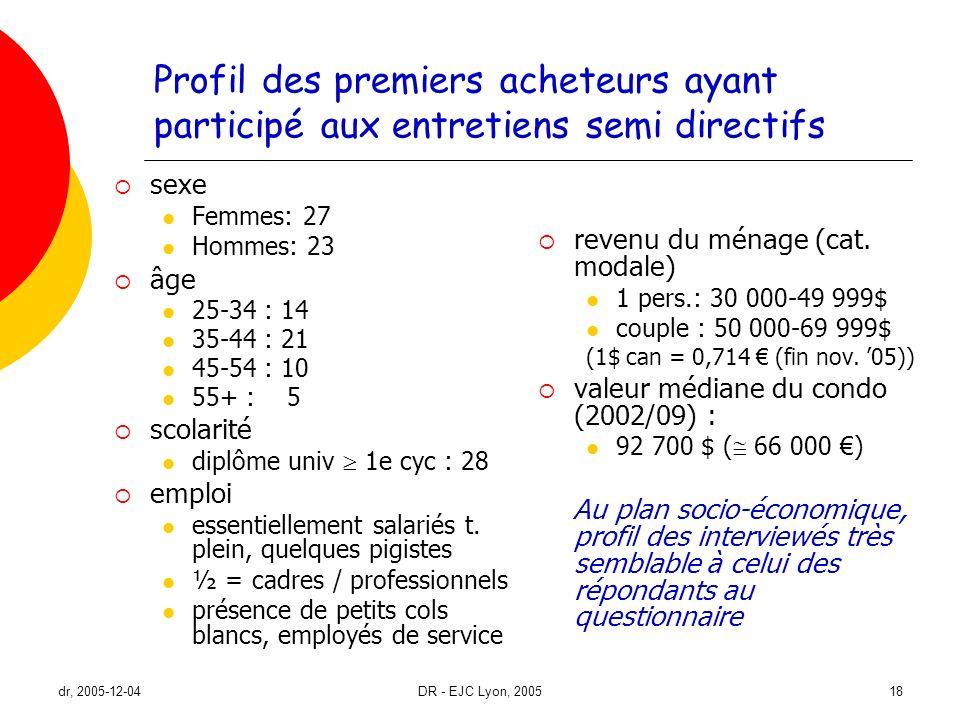 dr, 2005-12-04DR - EJC Lyon, 200518 Profil des premiers acheteurs ayant participé aux entretiens semi directifs sexe Femmes: 27 Hommes: 23 âge 25-34 :