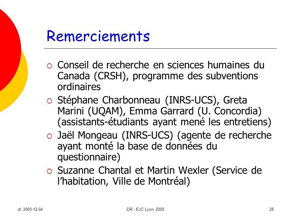 dr, 2005-12-04DR - EJC Lyon, 200528 Remerciements Conseil de recherche en sciences humaines du Canada (CRSH), programme des subventions ordinaires Sté