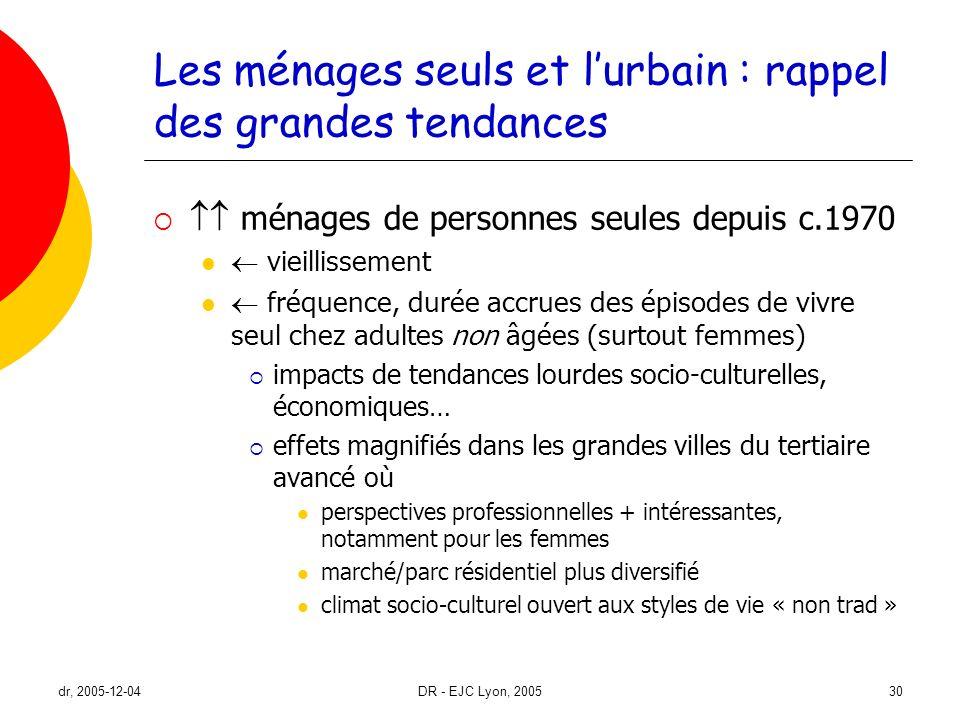 dr, 2005-12-04DR - EJC Lyon, 200530 Les ménages seuls et lurbain : rappel des grandes tendances ménages de personnes seules depuis c.1970 vieillisseme