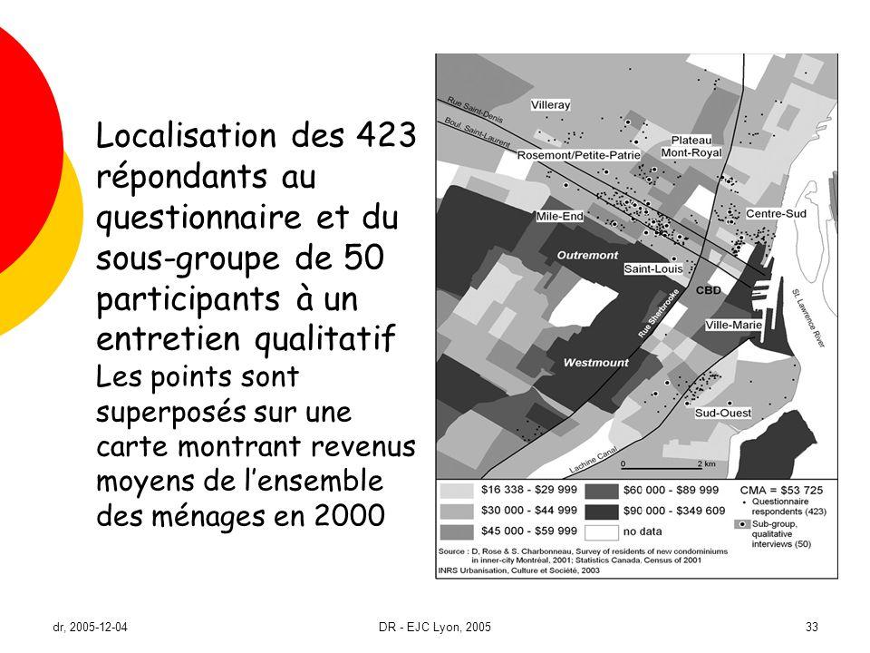 dr, 2005-12-04DR - EJC Lyon, 200533 Localisation des 423 répondants au questionnaire et du sous-groupe de 50 participants à un entretien qualitatif Le