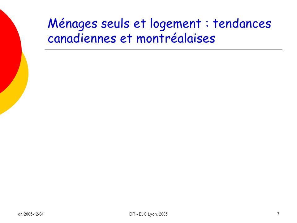 dr, 2005-12-04DR - EJC Lyon, 200518 Profil des premiers acheteurs ayant participé aux entretiens semi directifs sexe Femmes: 27 Hommes: 23 âge 25-34 : 14 35-44 : 21 45-54 : 10 55+ : 5 scolarité diplôme univ 1e cyc : 28 emploi essentiellement salariés t.