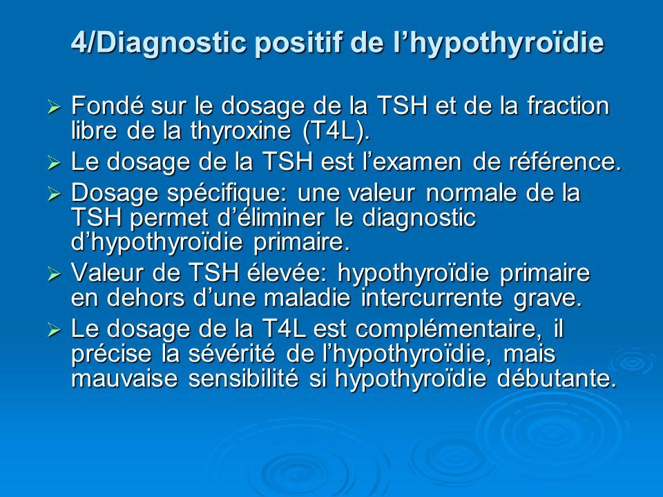 4/Diagnostic positif de lhypothyroïdie Fondé sur le dosage de la TSH et de la fraction libre de la thyroxine (T4L). Fondé sur le dosage de la TSH et d