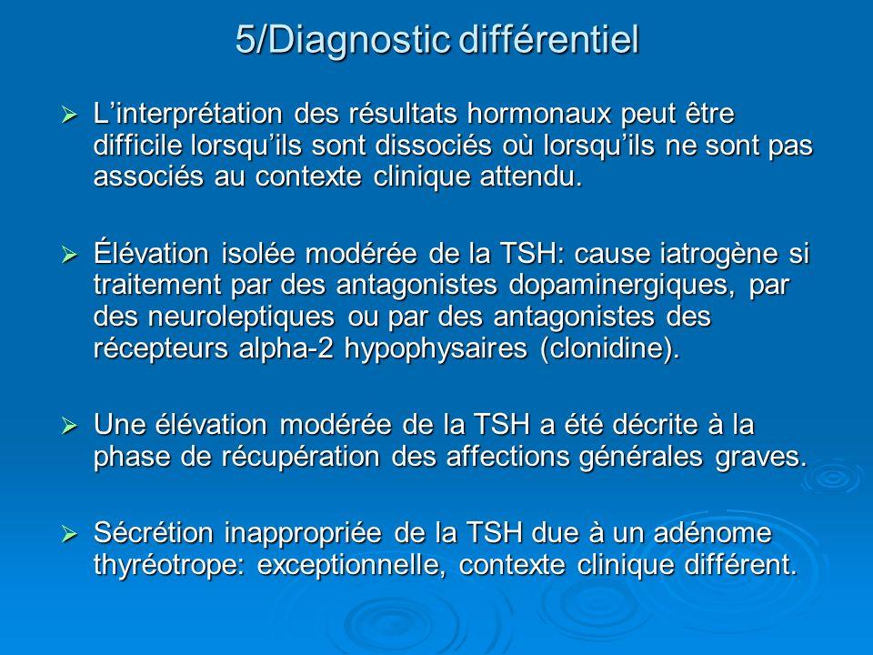 5/Diagnostic différentiel Linterprétation des résultats hormonaux peut être difficile lorsquils sont dissociés où lorsquils ne sont pas associés au co