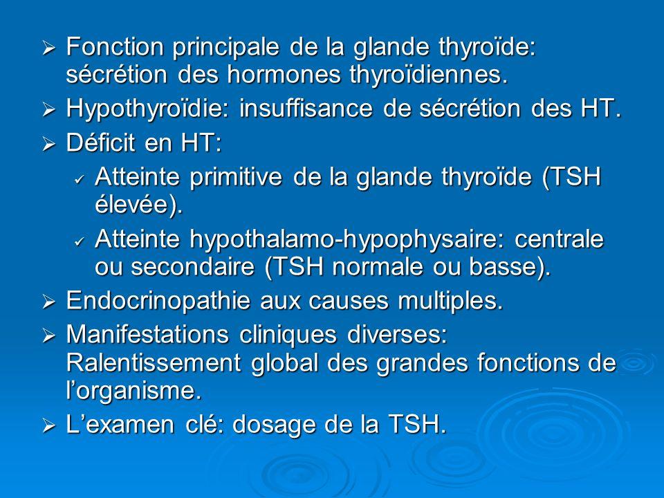 6.1.2/Thyroïdite lymphocytaire chronique avec atrophie thyroïdienne: Cause la plus fréquente dhypothyroïdie.