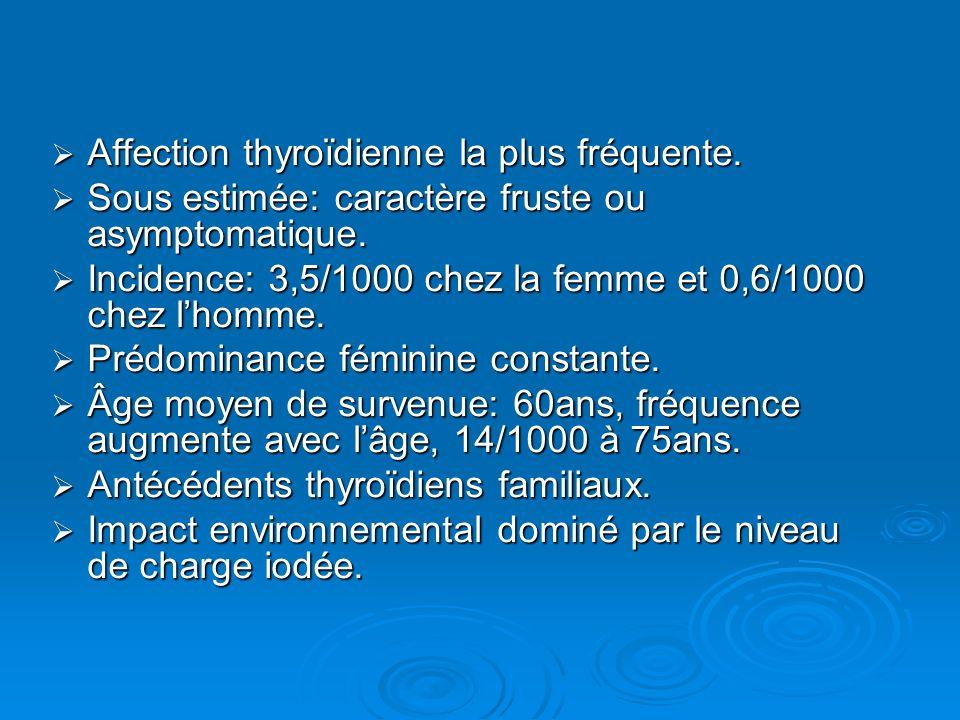 Affection thyroïdienne la plus fréquente. Affection thyroïdienne la plus fréquente. Sous estimée: caractère fruste ou asymptomatique. Sous estimée: ca