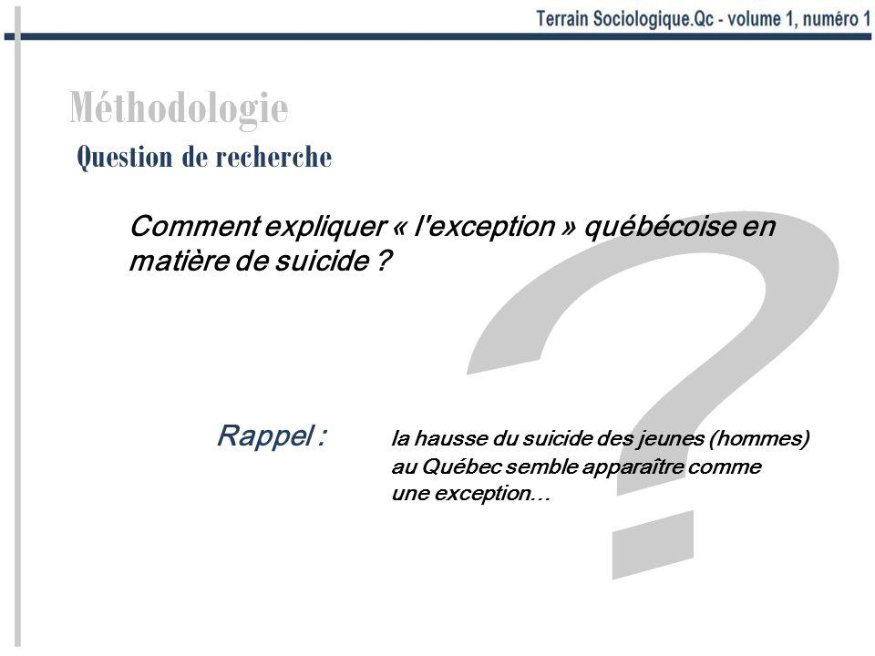 Méthodologie Question de recherche Comment expliquer « l'exception » québécoise en matière de suicide ? Rappel : la hausse du suicide des jeunes (homm