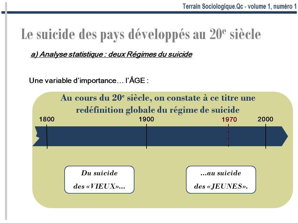 Le suicide des pays développés au 20 e siècle Au cours du 20 e siècle, on constate à ce titre une redéfinition globale du régime de suicide 1970 20001