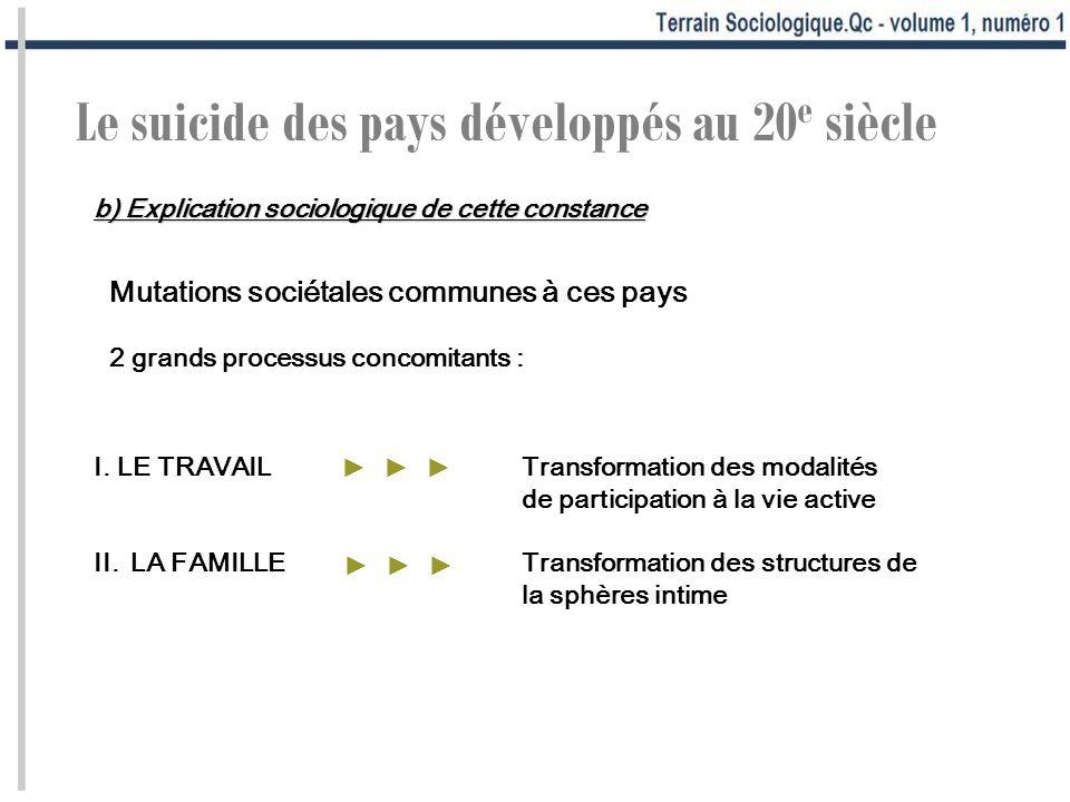 I.LE TRAVAIL Transformation des modalités de participation à la vie active II.