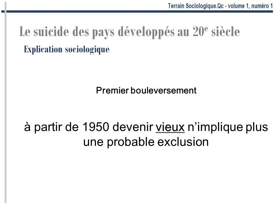 Explication sociologique Le suicide des pays développés au 20 e siècle Premier bouleversement vieux à partir de 1950 devenir vieux nimplique plus une probable exclusion
