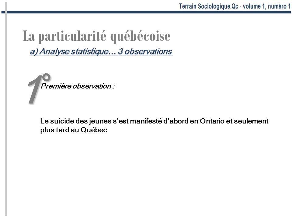 1°1°1°1° La particularité québécoise Première observation : Le suicide des jeunes sest manifesté dabord en Ontario et seulement plus tard au Québec a)