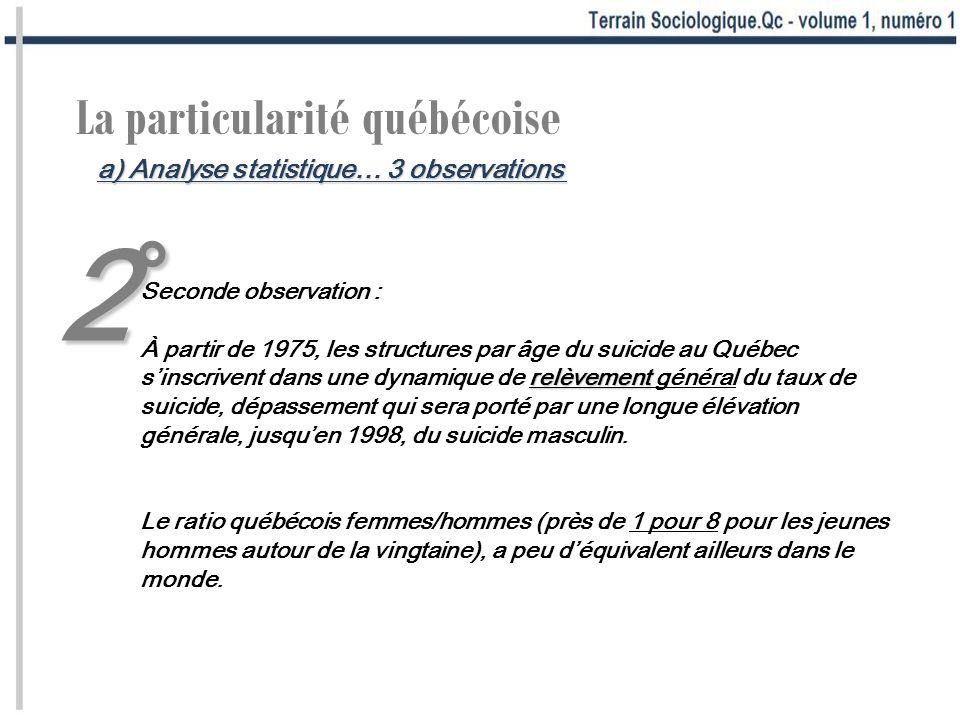 2°2°2°2° La particularité québécoise Seconde observation : relèvement À partir de 1975, les structures par âge du suicide au Québec sinscrivent dans une dynamique de relèvement général du taux de suicide, dépassement qui sera porté par une longue élévation générale, jusquen 1998, du suicide masculin.