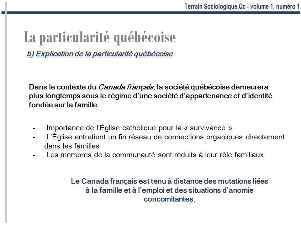 La particularité québécoise Dans le contexte du Canada français, la société québécoise demeurera plus longtemps sous le régime dune société dappartena