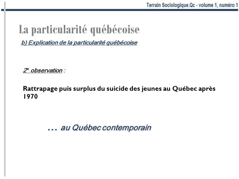 La particularité québécoise 2° observation : Rattrapage puis surplus du suicide des jeunes au Québec après 1970 … au Québec contemporain b) Explication de la particularité québécoise