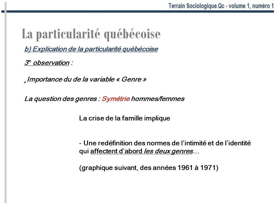 La particularité québécoise 3° observation : ¸Importance du de la variable « Genre » La question des genres : Symétrie hommes/femmes La crise de la fa