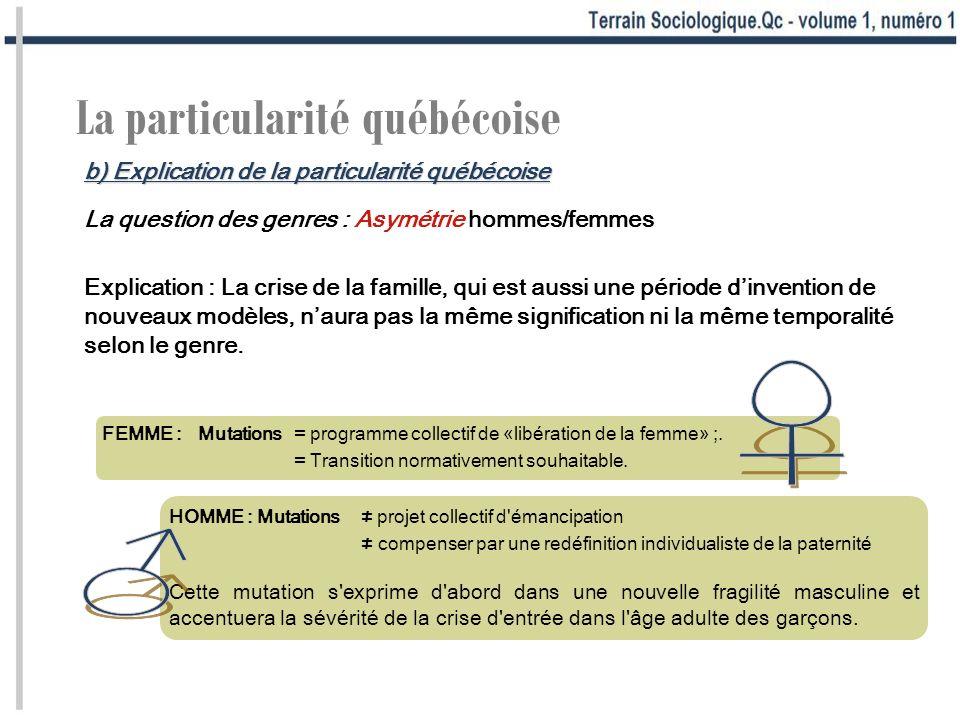 La particularité québécoise La question des genres : Asymétrie hommes/femmes Explication : La crise de la famille, qui est aussi une période dinvention de nouveaux modèles, naura pas la même signification ni la même temporalité selon le genre.