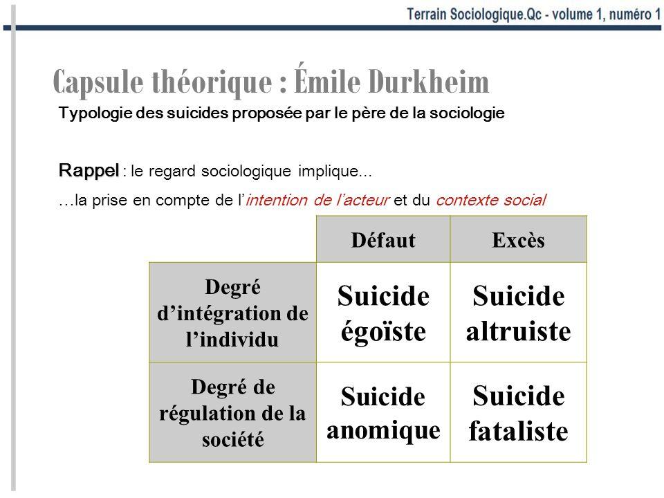 Capsule théorique : Émile Durkheim Typologie des suicides proposée par le père de la sociologie Rappel Rappel : le regard sociologique implique...