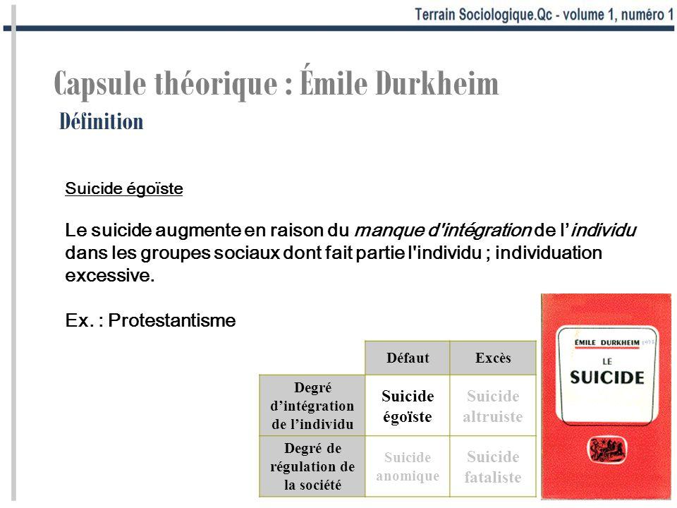Capsule théorique : Émile Durkheim Définition Suicide égoïste Le suicide augmente en raison du manque d intégration de lindividu dans les groupes sociaux dont fait partie l individu ; individuation excessive.