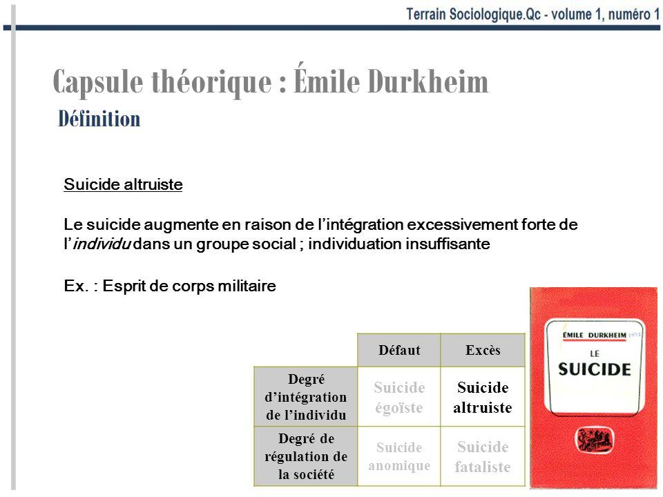 Capsule théorique : Émile Durkheim Définition Suicide altruiste Le suicide augmente en raison de lintégration excessivement forte de lindividu dans un groupe social ; individuation insuffisante Ex.