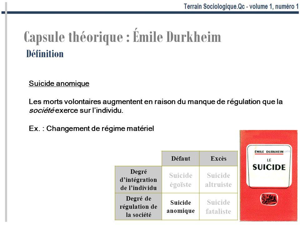 Capsule théorique : Émile Durkheim Définition Suicide anomique Les morts volontaires augmentent en raison du manque de régulation que la société exerce sur lindividu.