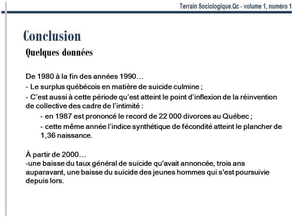 Conclusion De 1980 à la fin des années 1990… - Le surplus québécois en matière de suicide culmine ; - Cest aussi à cette période quest atteint le point dinflexion de la réinvention de collective des cadre de lintimité : - en 1987 est prononcé le record de 22 000 divorces au Québec ; - cette même année lindice synthétique de fécondité atteint le plancher de 1,36 naissance.
