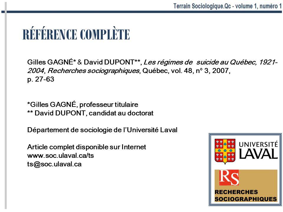 RÉFÉRENCE COMPLÈTE Gilles GAGNÉ* & David DUPONT**, Les régimes de suicide au Québec, 1921- 2004, Recherches sociographiques, Québec, vol. 48, n° 3, 20