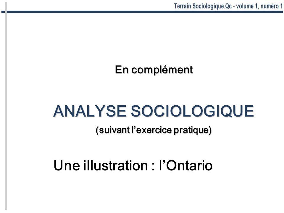 En complément ANALYSE SOCIOLOGIQUE (suivant lexercice pratique) Une illustration : lOntario
