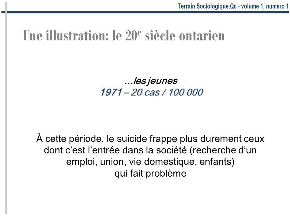 Une illustration: le 20 e siècle ontarien...les jeunes 1971 – 20 cas / 100 000 À cette période, le suicide frappe plus durement ceux dont cest lentrée dans la société (recherche dun emploi, union, vie domestique, enfants) qui fait problème