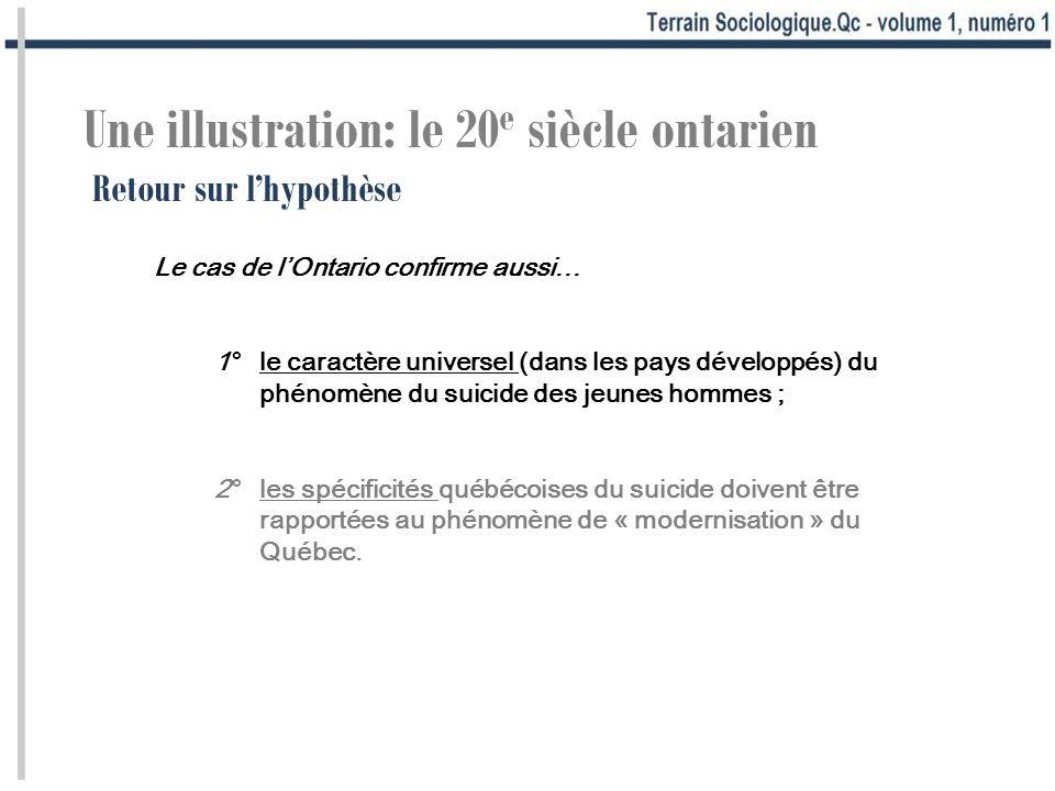 Retour sur lhypothèse Le cas de lOntario confirme aussi… 1° le caractère universel (dans les pays développés) du phénomène du suicide des jeunes hommes ; 2° les spécificités québécoises du suicide doivent être rapportées au phénomène de « modernisation » du Québec.