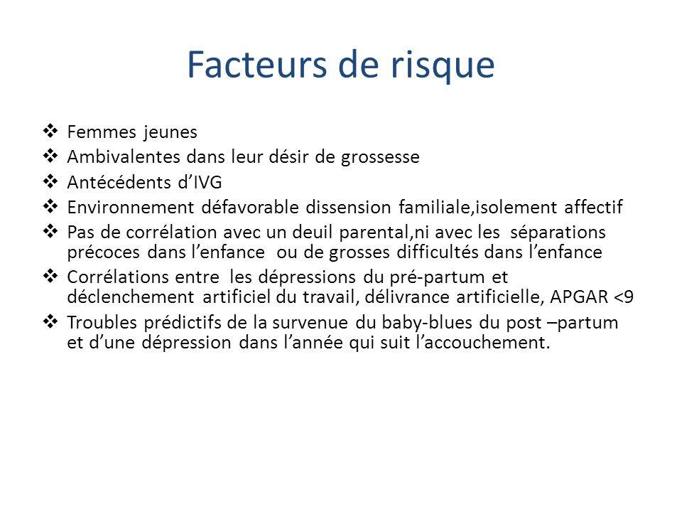 Facteurs de risque Femmes jeunes Ambivalentes dans leur désir de grossesse Antécédents dIVG Environnement défavorable dissension familiale,isolement a
