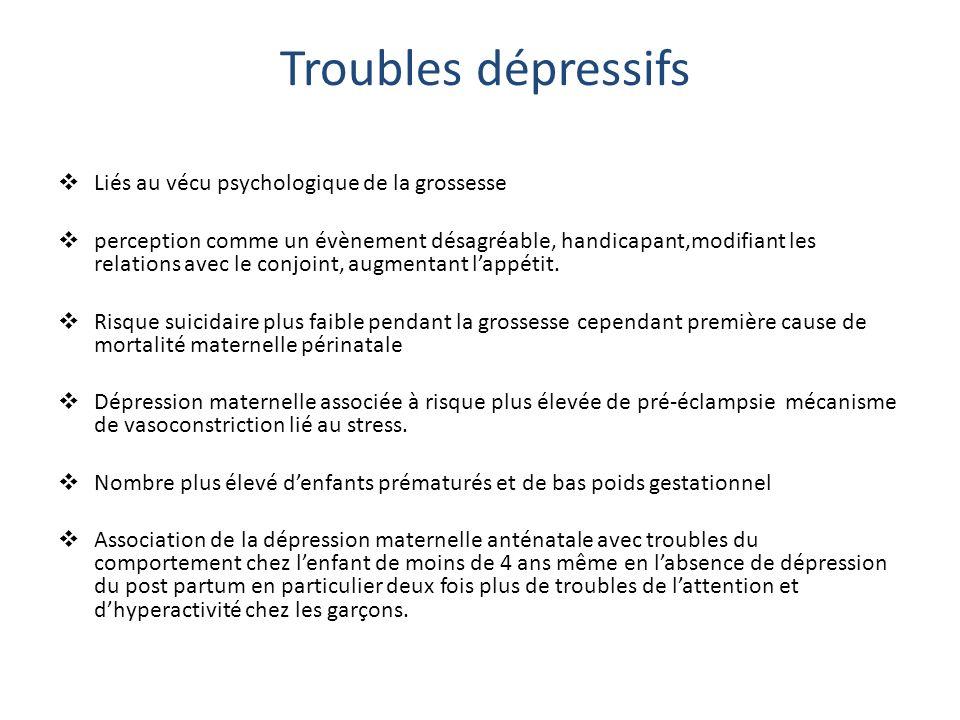 Troubles dépressifs Liés au vécu psychologique de la grossesse perception comme un évènement désagréable, handicapant,modifiant les relations avec le