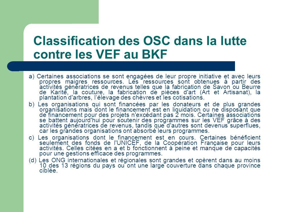 Classification des OSC dans la lutte contre les VEF au BKF a) Certaines associations se sont engagées de leur propre initiative et avec leurs propres