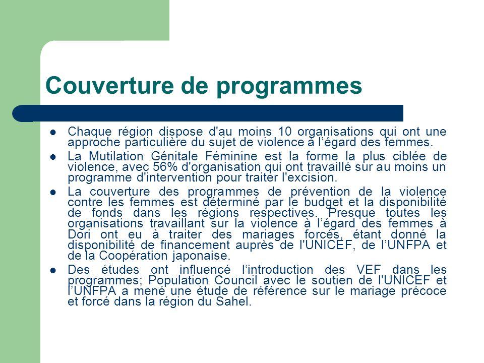 Couverture de programmes Chaque région dispose d'au moins 10 organisations qui ont une approche particulière du sujet de violence à légard des femmes.