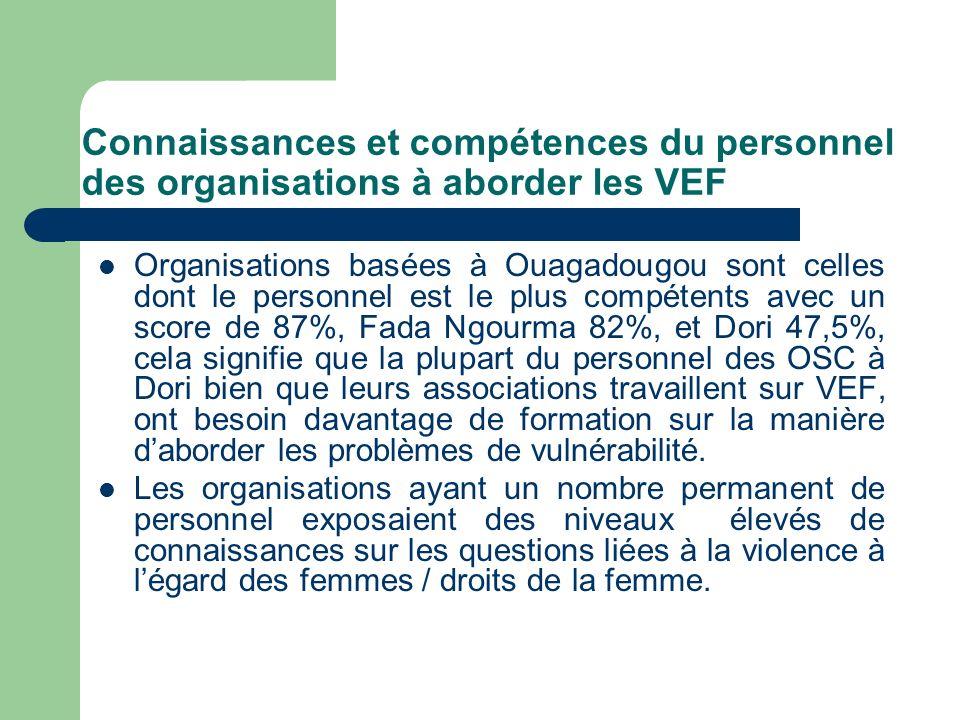 Connaissances et compétences du personnel des organisations à aborder les VEF Organisations basées à Ouagadougou sont celles dont le personnel est le
