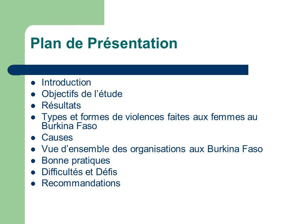 Plan de Présentation Introduction Objectifs de létude Résultats Types et formes de violences faites aux femmes au Burkina Faso Causes Vue densemble de