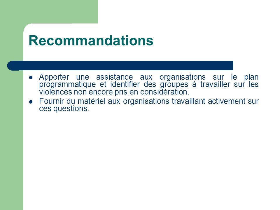 Recommandations Apporter une assistance aux organisations sur le plan programmatique et identifier des groupes à travailler sur les violences non enco