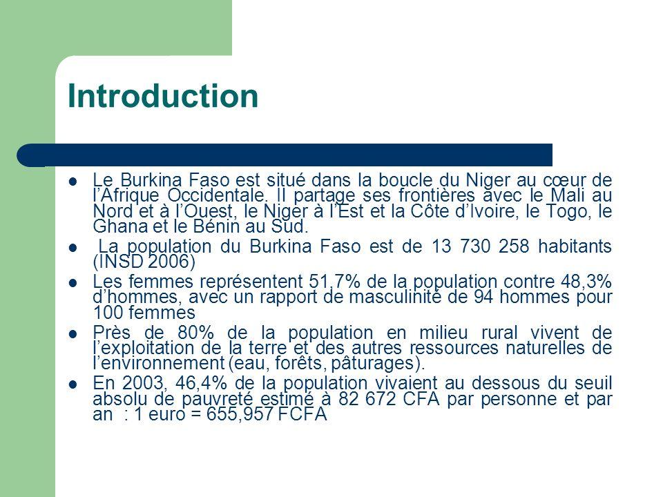Introduction Le Burkina Faso est situé dans la boucle du Niger au cœur de lAfrique Occidentale. Il partage ses frontières avec le Mali au Nord et à lO
