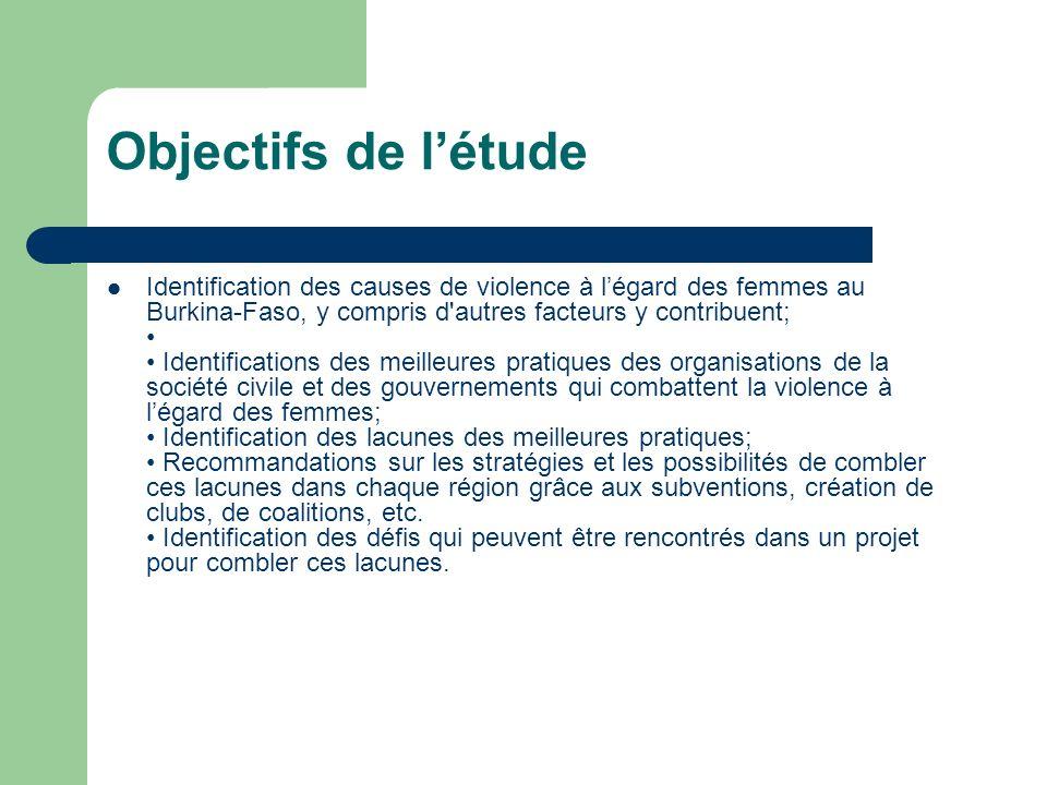 Objectifs de létude Identification des causes de violence à légard des femmes au Burkina-Faso, y compris d'autres facteurs y contribuent; Identificati