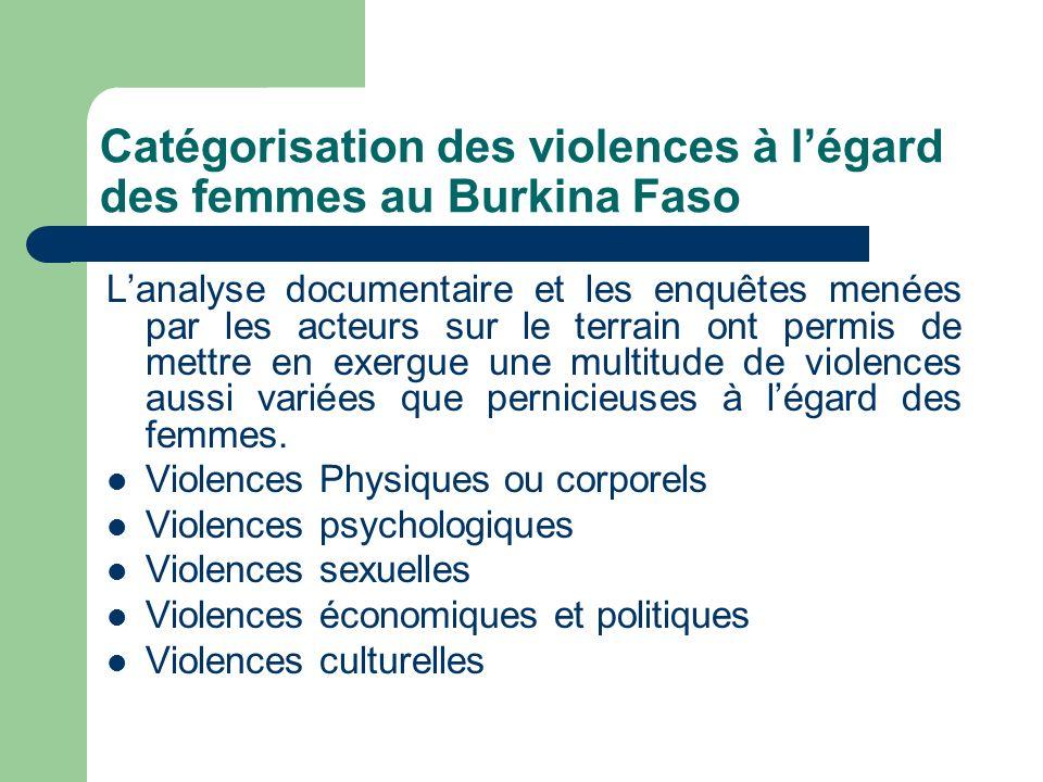Catégorisation des violences à légard des femmes au Burkina Faso Lanalyse documentaire et les enquêtes menées par les acteurs sur le terrain ont permi