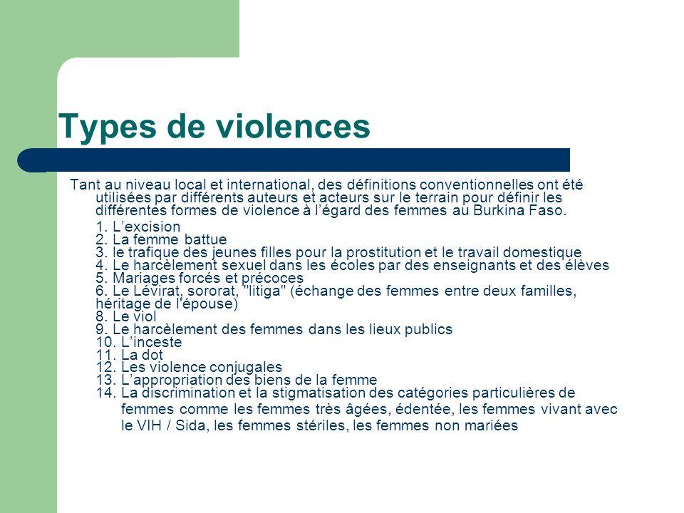 Types de violences Tant au niveau local et international, des définitions conventionnelles ont été utilisées par différents auteurs et acteurs sur le