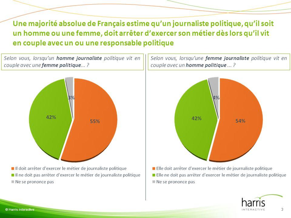 3 Selon vous, lorsquun homme journaliste politique vit en couple avec une femme politique... ? Une majorité absolue de Français estime quun journalist