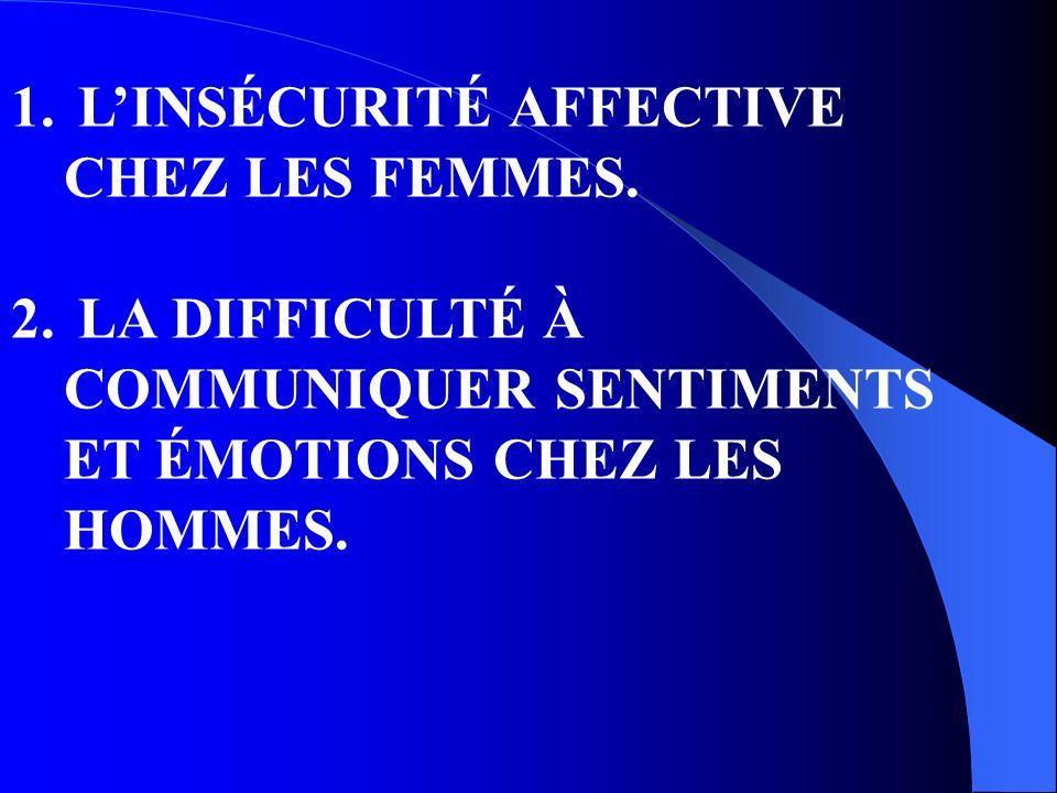 1. LINSÉCURITÉ AFFECTIVE CHEZ LES FEMMES. 2. LA DIFFICULTÉ À COMMUNIQUER SENTIMENTS ET ÉMOTIONS CHEZ LES HOMMES.