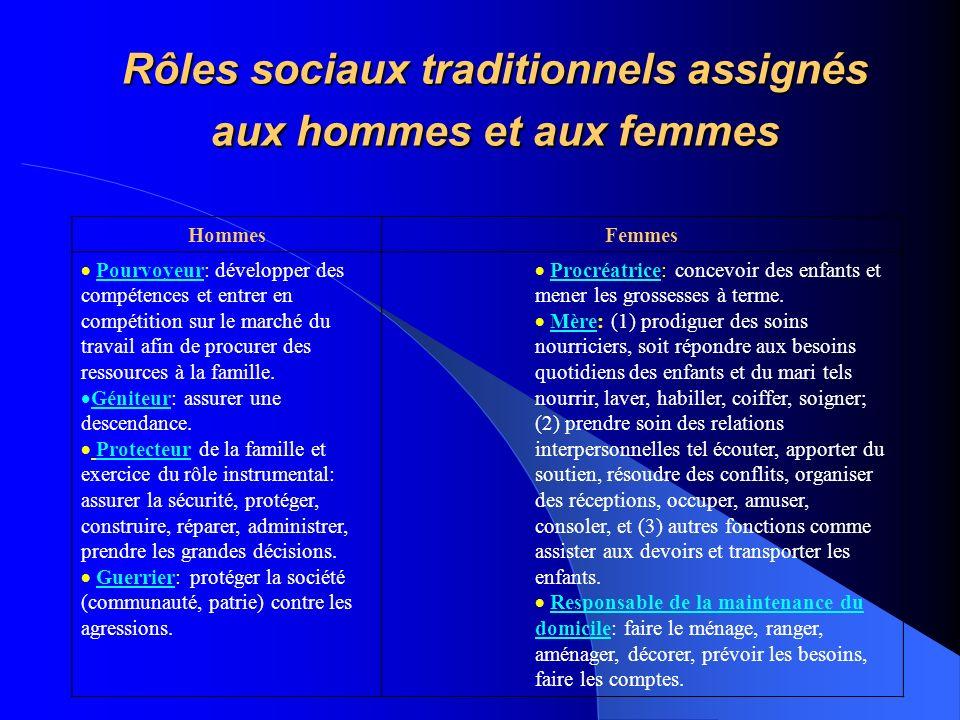 Rôles sociaux traditionnels assignés aux hommes et aux femmes HommesFemmes Pourvoyeur: développer des compétences et entrer en compétition sur le marc