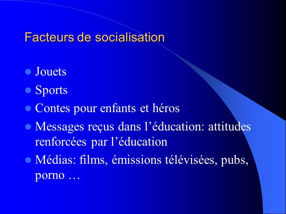 Facteurs de socialisation Jouets Sports Contes pour enfants et héros Messages reçus dans léducation: attitudes renforcées par léducation Médias: films