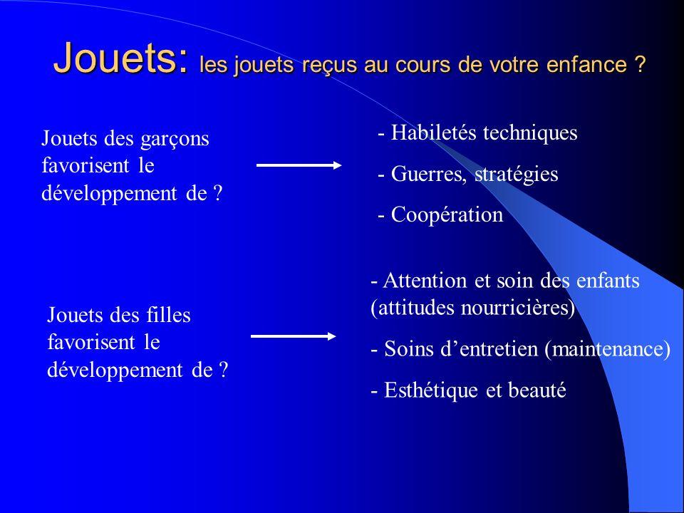 1.LINSÉCURITÉ AFFECTIVE CHEZ LES FEMMES. 2.