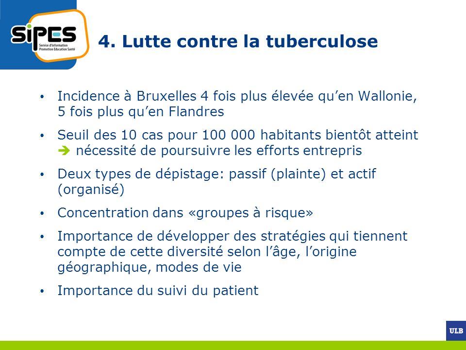 4. Lutte contre la tuberculose Incidence à Bruxelles 4 fois plus élevée quen Wallonie, 5 fois plus quen Flandres Seuil des 10 cas pour 100 000 habitan