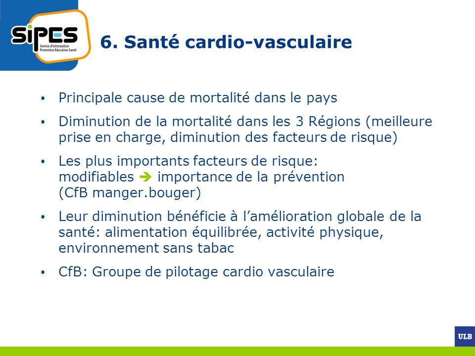 6. Santé cardio-vasculaire Principale cause de mortalité dans le pays Diminution de la mortalité dans les 3 Régions (meilleure prise en charge, diminu