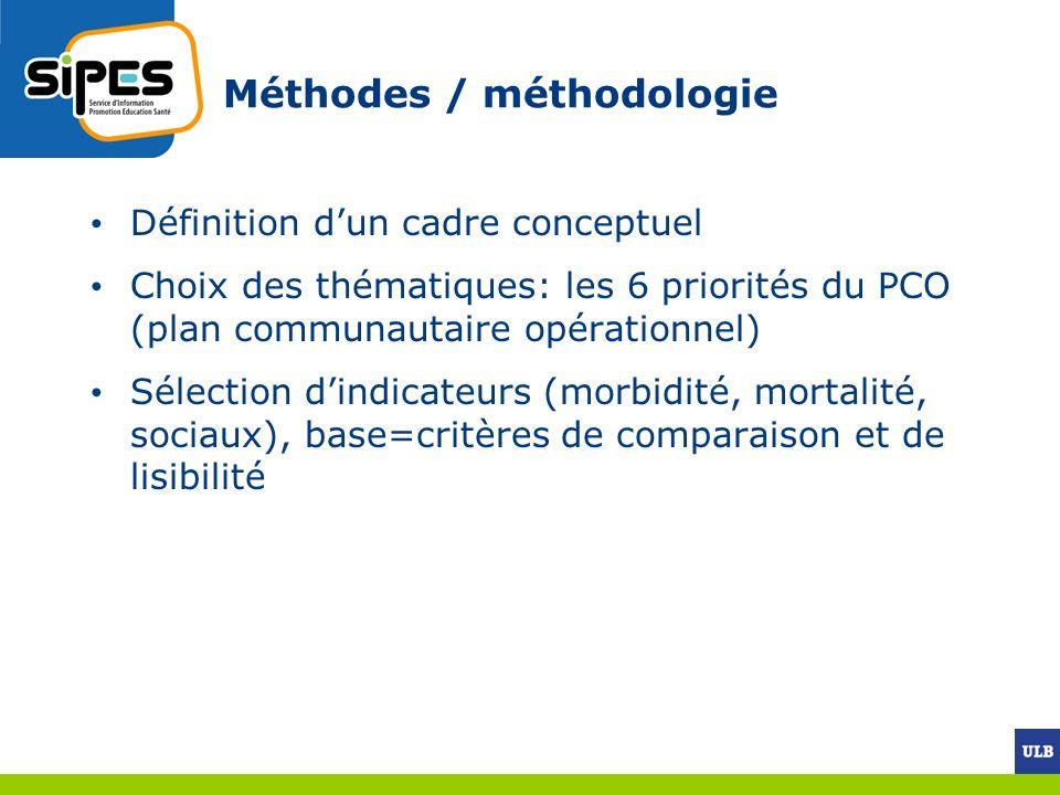 Méthodes / méthodologie Définition dun cadre conceptuel Choix des thématiques: les 6 priorités du PCO (plan communautaire opérationnel) Sélection dindicateurs (morbidité, mortalité, sociaux), base=critères de comparaison et de lisibilité