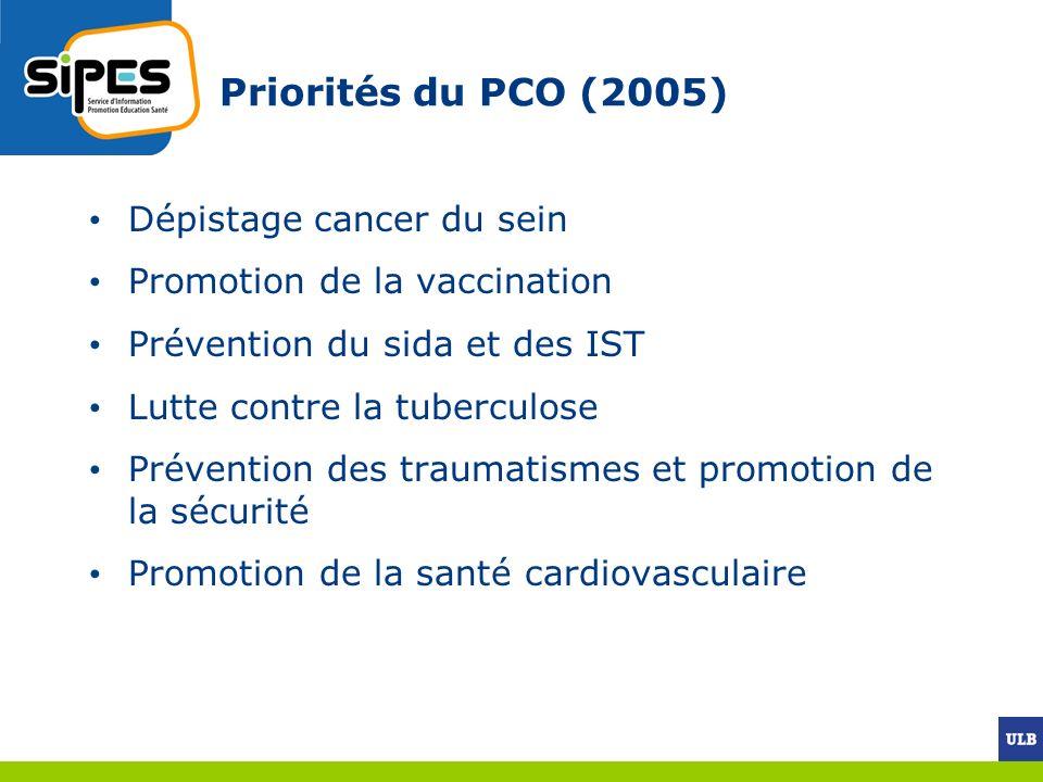 Priorités du PCO (2005) Dépistage cancer du sein Promotion de la vaccination Prévention du sida et des IST Lutte contre la tuberculose Prévention des traumatismes et promotion de la sécurité Promotion de la santé cardiovasculaire